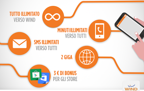 Vinci all digital con wind for Magazzini telefonia discount recensioni